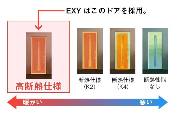 高性能コンパクト住宅 EXY(玄関ドア)